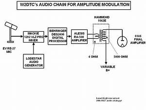 Daisy Chain Wiring Diagram Audio