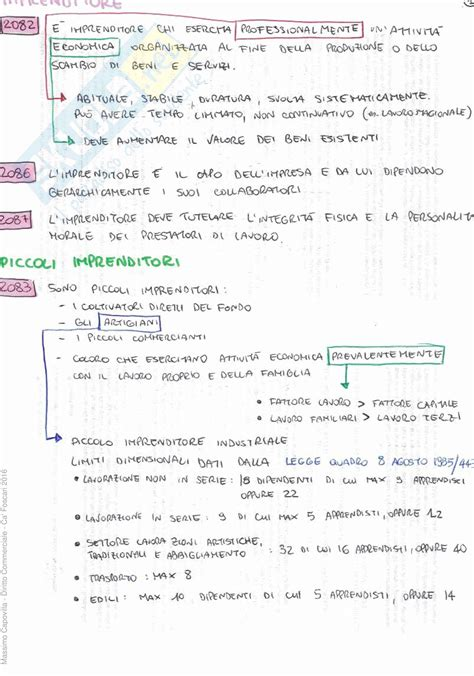 dispense diritto commerciale argomenti esame appunti di diritto commerciale