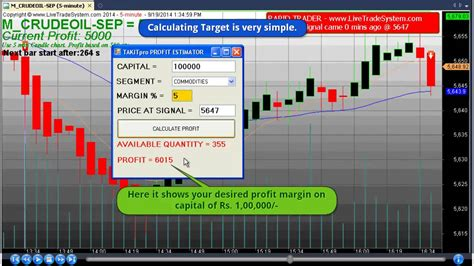 day trading software 100 day trading software with target calculator