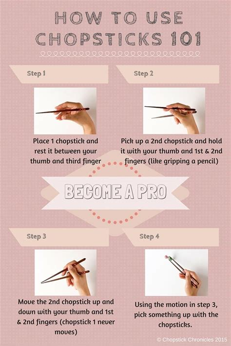 How To Use Chopsticks お箸の使い方  Chopstick Chronicles