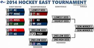 Hockey East Tournament First Round: What Will Happen ...