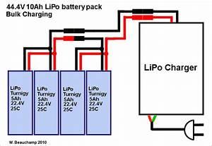 Lipo Diagrams