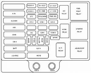 2001 Chevy Express Van Fuse Box Diagram