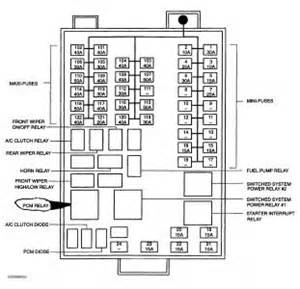 similiar ford windstar fuse box diagram keywords windstar gl fuse box 275x300 1998 ford windstar gl fuse box diagram
