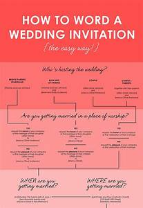 Best 25 how to word invitations ideas on pinterest how for Wedding invitations writing names