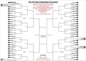 Spreadsheets Help Excel Spreadsheets Help Downloadable 2012 Ncaa Tournament