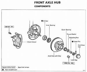 Ford Locking Hub Diagram