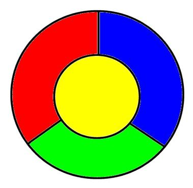 four color theorem four color theorem