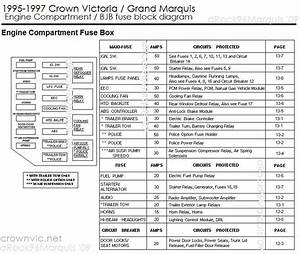 Crown Victoria Fuse Panel Diagram