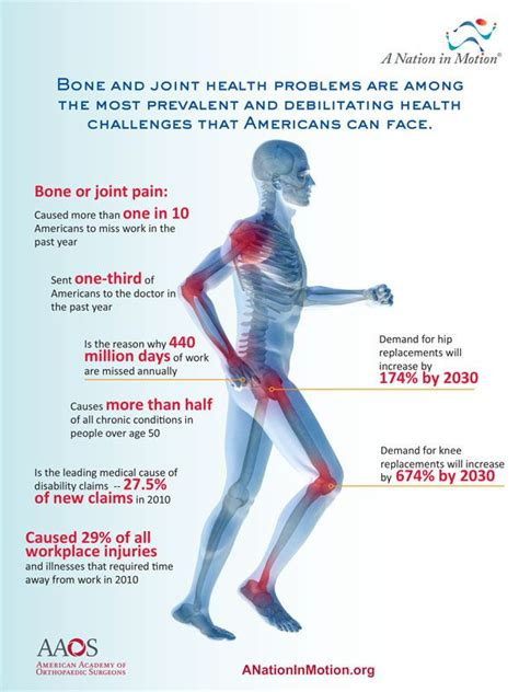 pin  joint health
