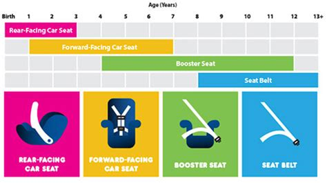 Georgia Car Seat Safety Guide