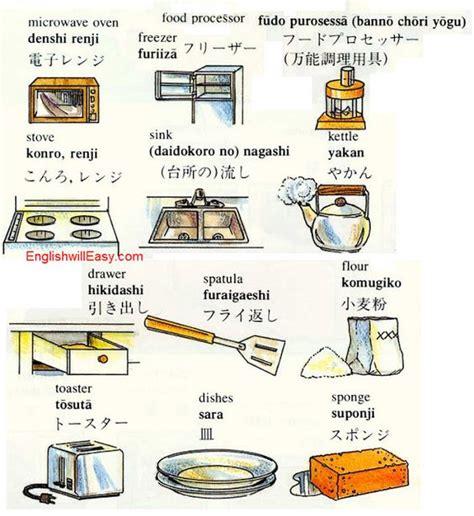 dapur  english desainrumahidcom