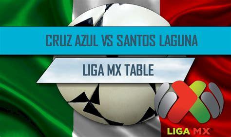 De cruz azul, anotado por jonathan rodríguez. Cruz Azul vs Santos Laguna 2016 Score En Vivo Ignites Liga ...