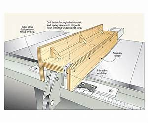 Magnetic auxiliary fence jig
