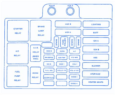 1998 S10 Fuse Box Diagram by Chevy K 3500 1998 Enigne Fuse Box Block Circuit