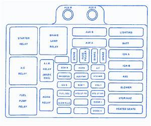 Chevy K 3500 1998 Main Enigne Fuse Box  Block Circuit