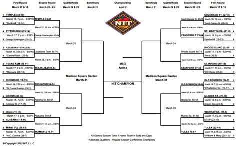 basketball nit tournament bracket nit  schedule