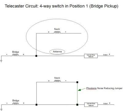 4 way switch antenna theory how does phostenix noise reduction jumper work telecaster