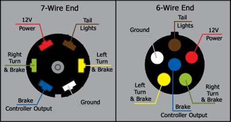 7 To 6 Way Wiring Diagram by Blue Ox 7 Wire To 6 Wire Coiled Electrical Cord Blue Ox