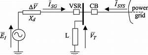 Equivalent Circuit Of A Synchronous Generator In Parallel