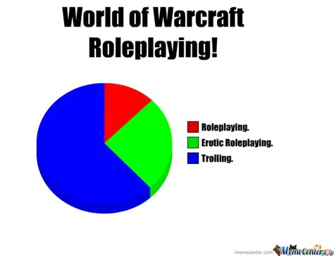 Rp Memes - world of warcraft roleplaying by hyway17 meme center
