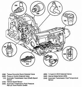 Where Is The Tcc   Traction Control Module   Located One A 2000 Deville Dts   2 My Info Bar