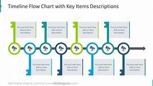 Flow Chart Symbol Key