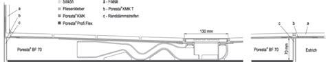 poresta bf 70 einbauanleitung poresta systems poresta 174 bf 70