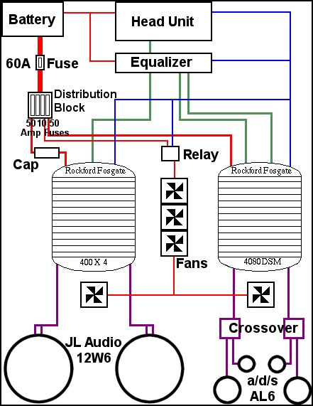 Sample Car Audio Projects