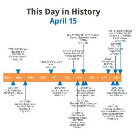 history timeline    documents   word
