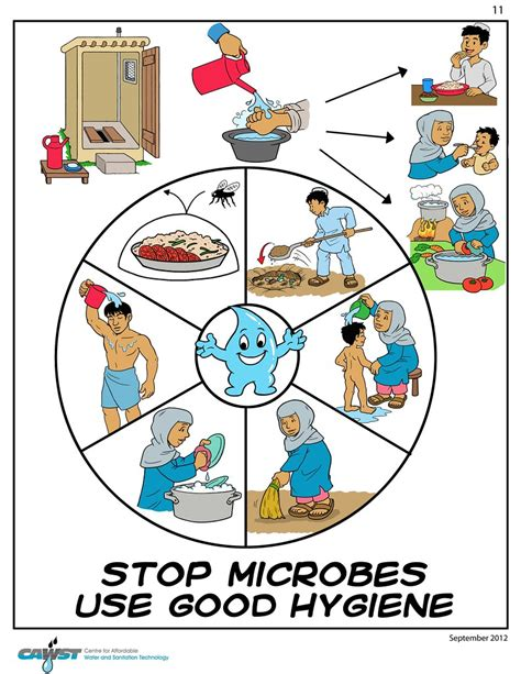 poster stop microbes  good hygiene poster