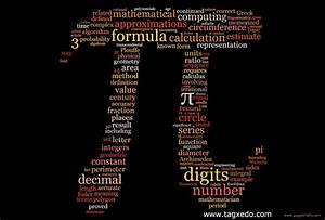 Word Cloud of the Pi mathematical constant and News ...