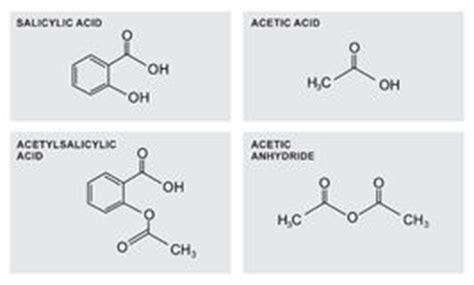 acetylsalicylic acid aspirin pain relief drug molecule
