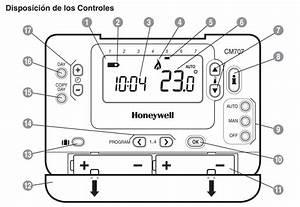 Honeywell Cmt707a1003  U3010an U00e1lisis Y Gu U00eda De Compra 2020  U3011