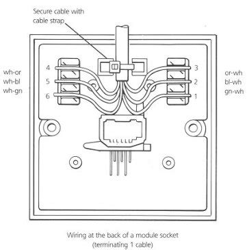 telephone socket wiring