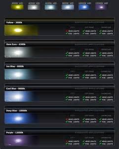 Car Lights Flickering by H13 8000k Xenon Hid Hi Low Beam Head Light Bulb Slim