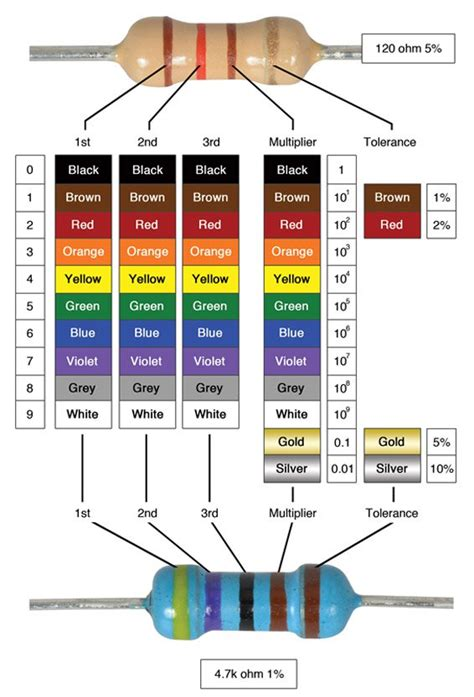 circuit notes identifying resistors