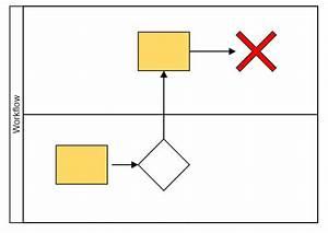 5 Ways Swim Lane Workflow Diagrams Fail  U2013 It Support Guides
