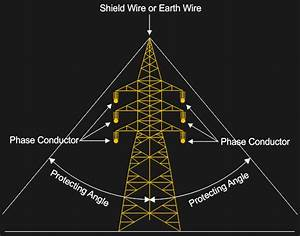 A Field Guide To Transmission Lines  U2013 Playing With S T E A M