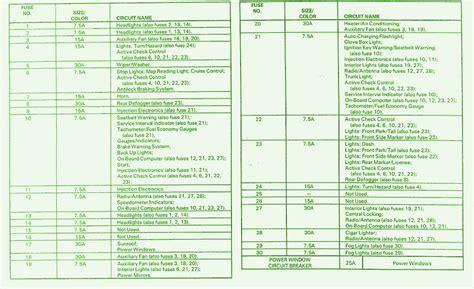 Bmw Fuse Box Diagram Layout How