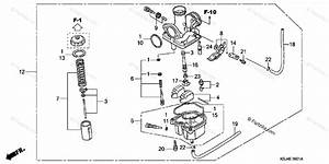 Bycke Diagram Honda : honda motorcycle 2006 oem parts diagram for carburetor ~ A.2002-acura-tl-radio.info Haus und Dekorationen