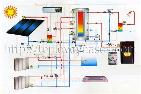 Расчет систем электроснабжения с солнечными батареями. Проектирование продажа оборудования цены