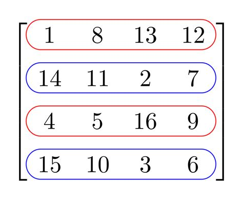 Row And Column Spaces Wikipedia