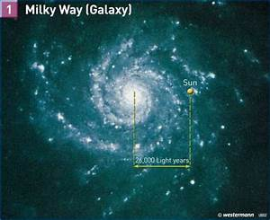 Milky Way Galaxy Map Earth | www.pixshark.com - Images ...