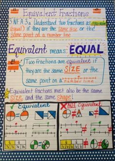 equivalent fractions  gradereading