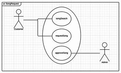 Uml Components Common Frame Case Diagram