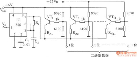 Data Controlled Variable Frequency Oscillator
