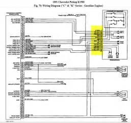 similiar chevy 1500 wiring diagram keywords 1993 chevy 1500 wiring diagram justanswer com chevy