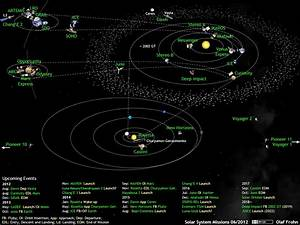 Nearest Stars to Our Solar System (page 4) - Pics about space