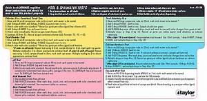 Taylor Test Kits Vs  Lamotte Test Kits
